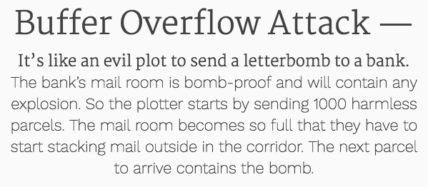 Buffer Overflow Attack definition by Sideways Dictionary