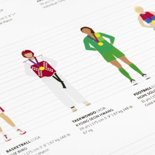 celebrating female olympic athletes through design
